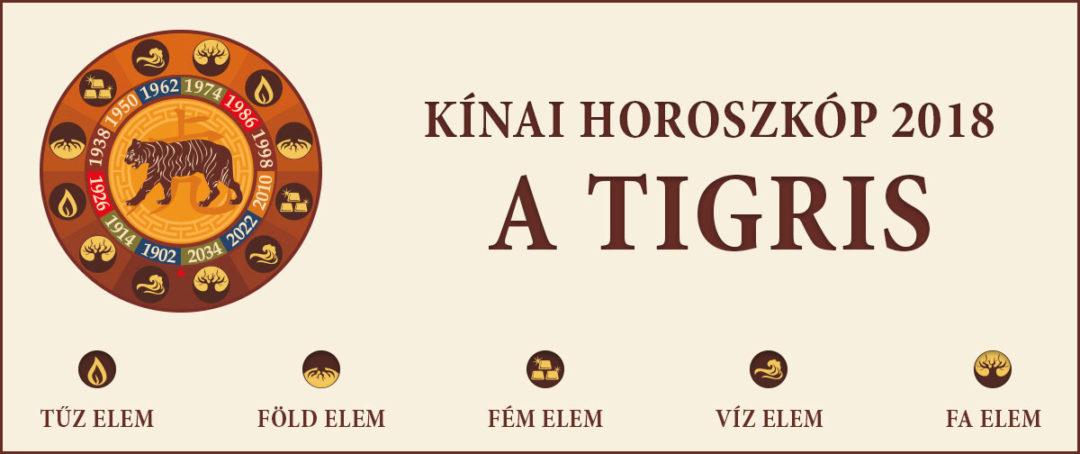 A Tigris – Kínai horoszkóp 2018