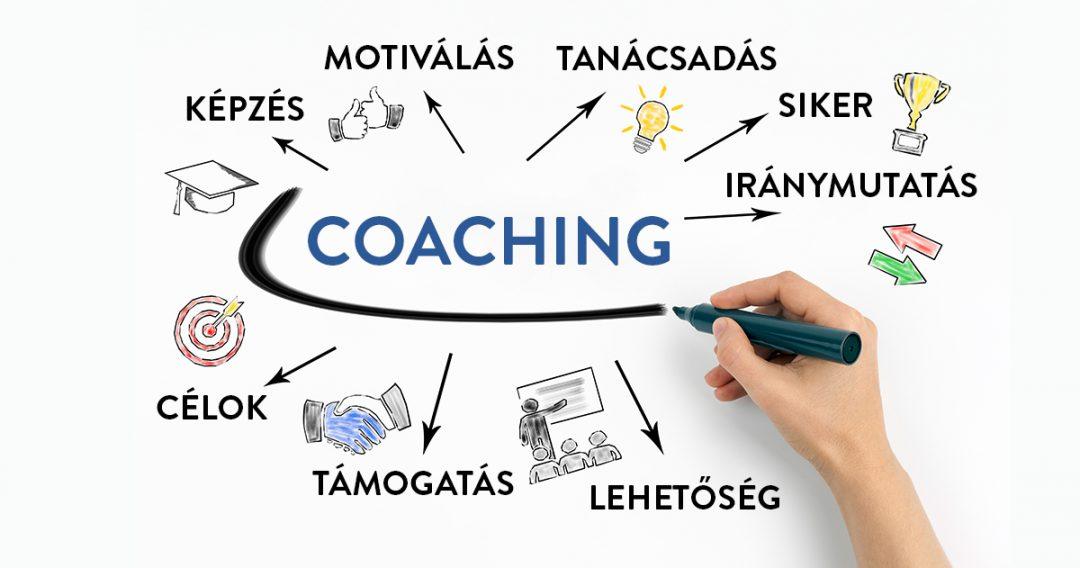 Coachok – akik felteszik a legfontosabb kérdéseket